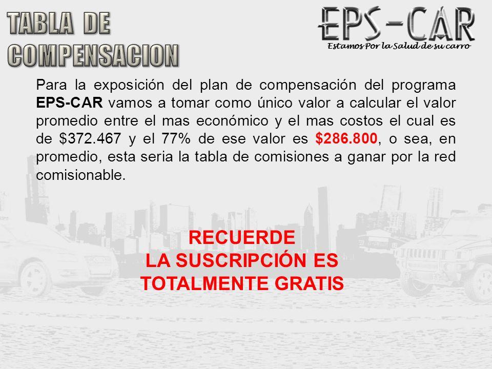 Estamos Por la Salud de su carro Para la exposición del plan de compensación del programa EPS-CAR vamos a tomar como único valor a calcular el valor p