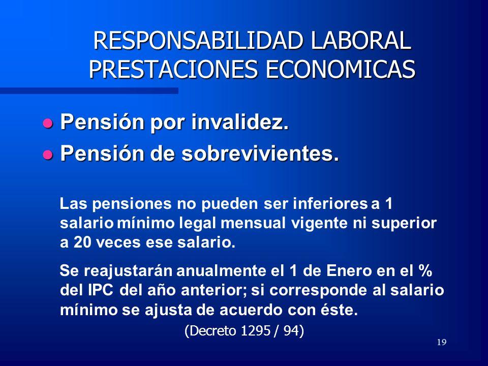 19 RESPONSABILIDAD LABORAL PRESTACIONES ECONOMICAS Pensión por invalidez. Pensión por invalidez. Pensión de sobrevivientes. Pensión de sobrevivientes.