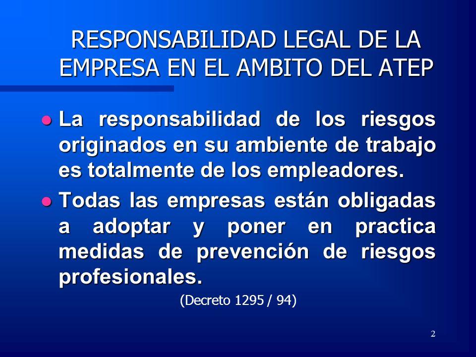 2 RESPONSABILIDAD LEGAL DE LA EMPRESA EN EL AMBITO DEL ATEP La responsabilidad de los riesgos originados en su ambiente de trabajo es totalmente de lo