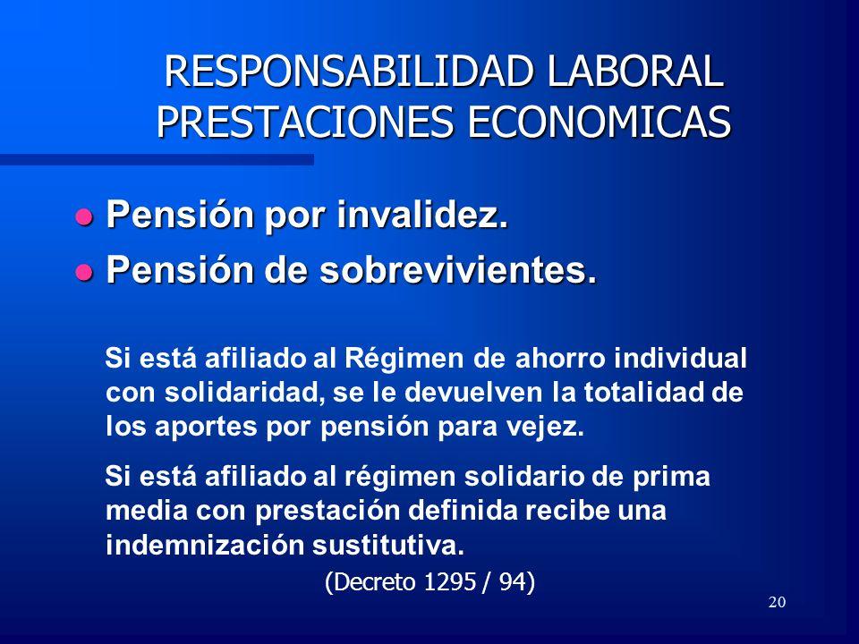 20 RESPONSABILIDAD LABORAL PRESTACIONES ECONOMICAS Pensión por invalidez. Pensión por invalidez. Pensión de sobrevivientes. Pensión de sobrevivientes.