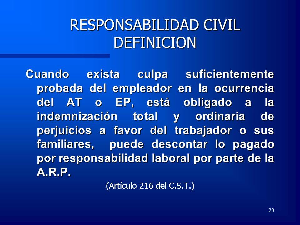 23 RESPONSABILIDAD CIVIL DEFINICION Cuando exista culpa suficientemente probada del empleador en la ocurrencia del AT o EP, está obligado a la indemni