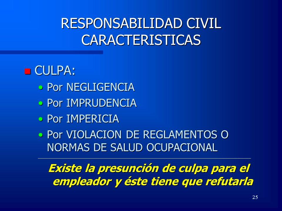 25 RESPONSABILIDAD CIVIL CARACTERISTICAS n CULPA: Por NEGLIGENCIAPor NEGLIGENCIA Por IMPRUDENCIAPor IMPRUDENCIA Por IMPERICIAPor IMPERICIA Por VIOLACI