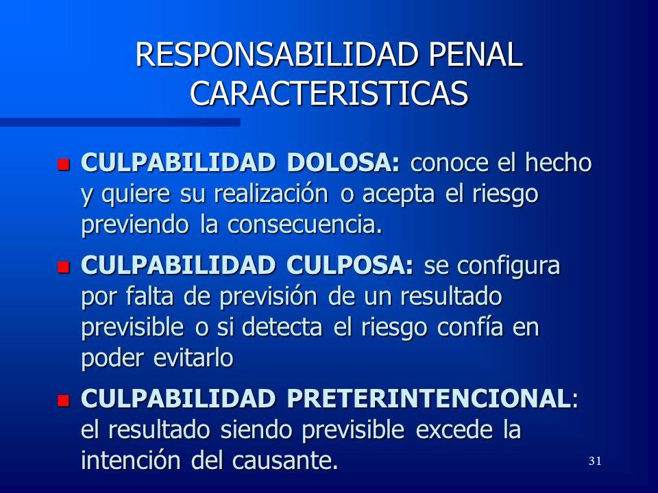 31 RESPONSABILIDAD PENAL CARACTERISTICAS n CULPABILIDAD DOLOSA: conoce el hecho y quiere su realización o acepta el riesgo previendo la consecuencia.