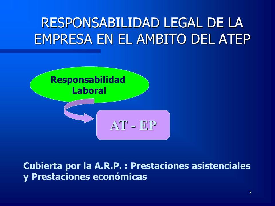 5 Responsabilidad Laboral RESPONSABILIDAD LEGAL DE LA EMPRESA EN EL AMBITO DEL ATEP AT - EP Cubierta por la A.R.P. : Prestaciones asistenciales y Pres