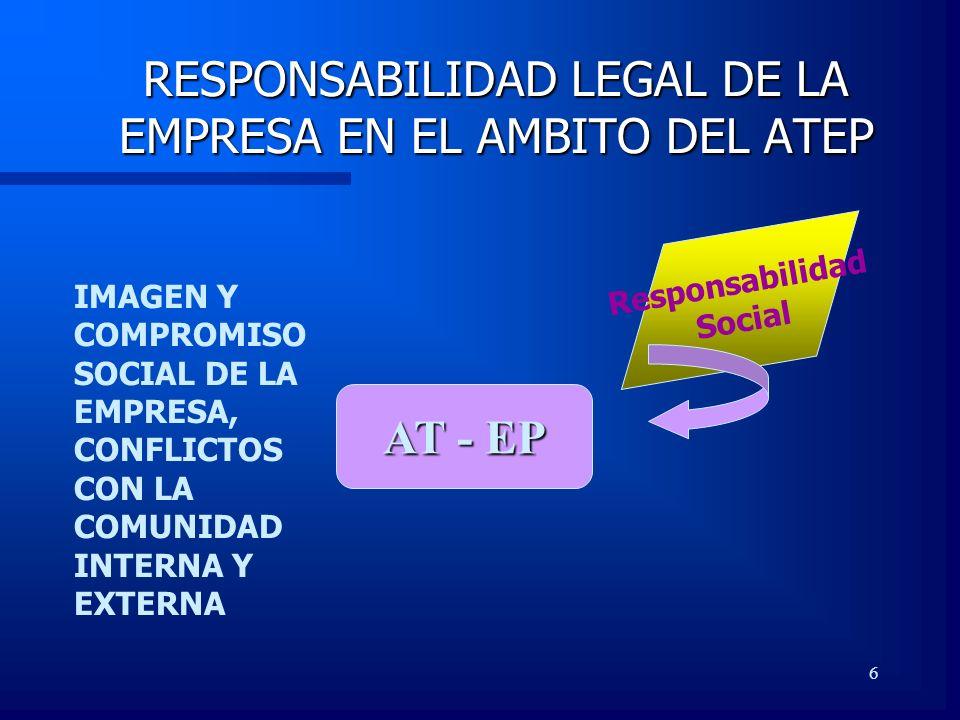 6 RESPONSABILIDAD LEGAL DE LA EMPRESA EN EL AMBITO DEL ATEP AT - EP Responsabilidad Social IMAGEN Y COMPROMISO SOCIAL DE LA EMPRESA, CONFLICTOS CON LA