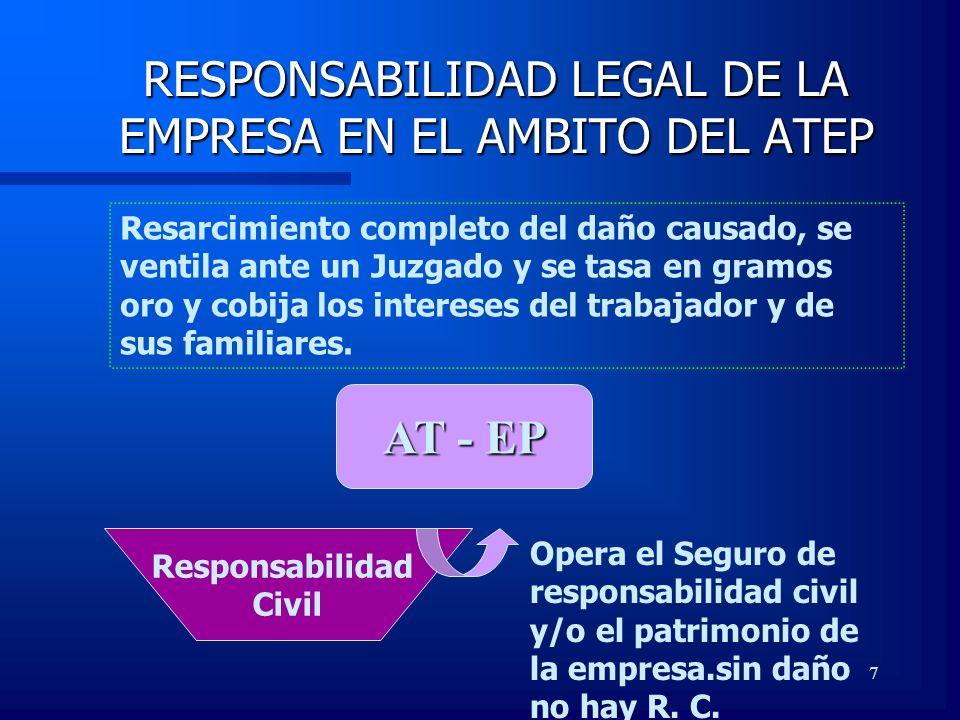7 RESPONSABILIDAD LEGAL DE LA EMPRESA EN EL AMBITO DEL ATEP AT - EP Responsabilidad Civil Resarcimiento completo del daño causado, se ventila ante un