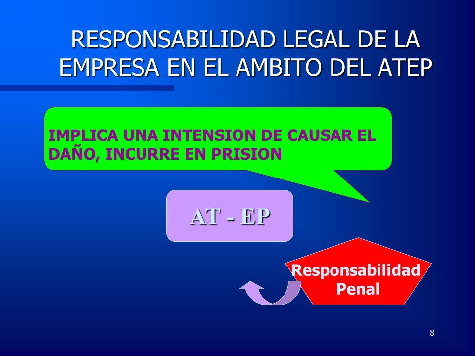 8 RESPONSABILIDAD LEGAL DE LA EMPRESA EN EL AMBITO DEL ATEP AT - EP Responsabilidad Penal IMPLICA UNA INTENSION DE CAUSAR EL DAÑO, INCURRE EN PRISION