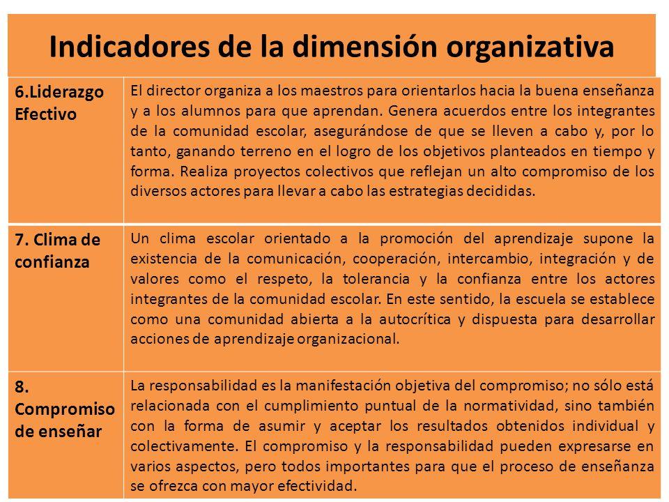 Indicadores de la dimensión organizativa 6.Liderazgo Efectivo El director organiza a los maestros para orientarlos hacia la buena enseñanza y a los al