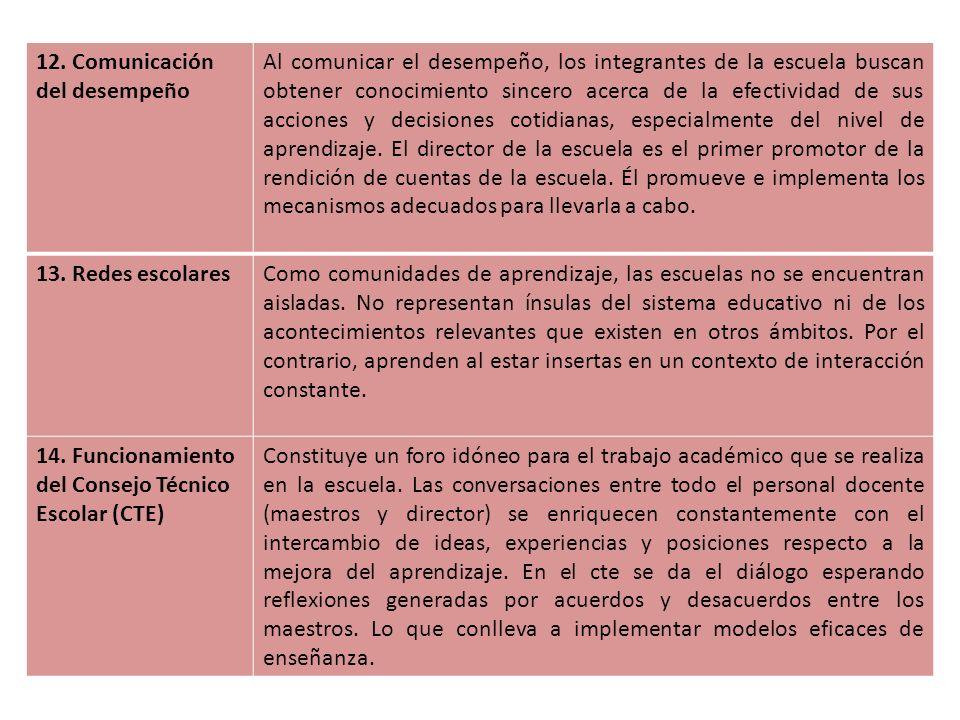 12. Comunicación del desempeño Al comunicar el desempeño, los integrantes de la escuela buscan obtener conocimiento sincero acerca de la efectividad d