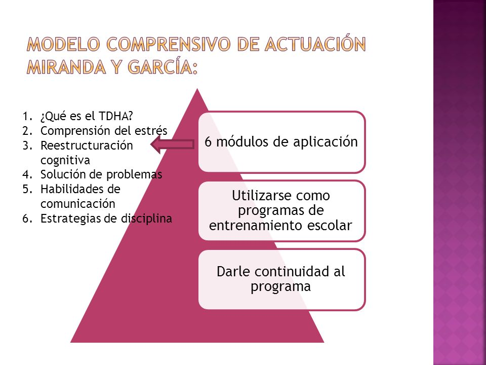 6 módulos de aplicación Utilizarse como programas de entrenamiento escolar Darle continuidad al programa 1.¿Qué es el TDHA.