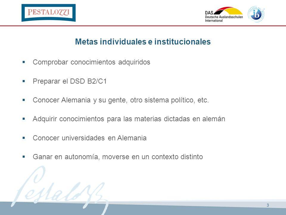 3 Metas individuales e institucionales Comprobar conocimientos adquiridos Preparar el DSD B2/C1 Conocer Alemania y su gente, otro sistema político, et