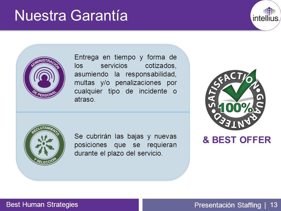 | 13 Nuestra Garantía Best Human Strategies Presentación Staffing & BEST OFFER Entrega en tiempo y forma de los servicios cotizados, asumiendo la resp