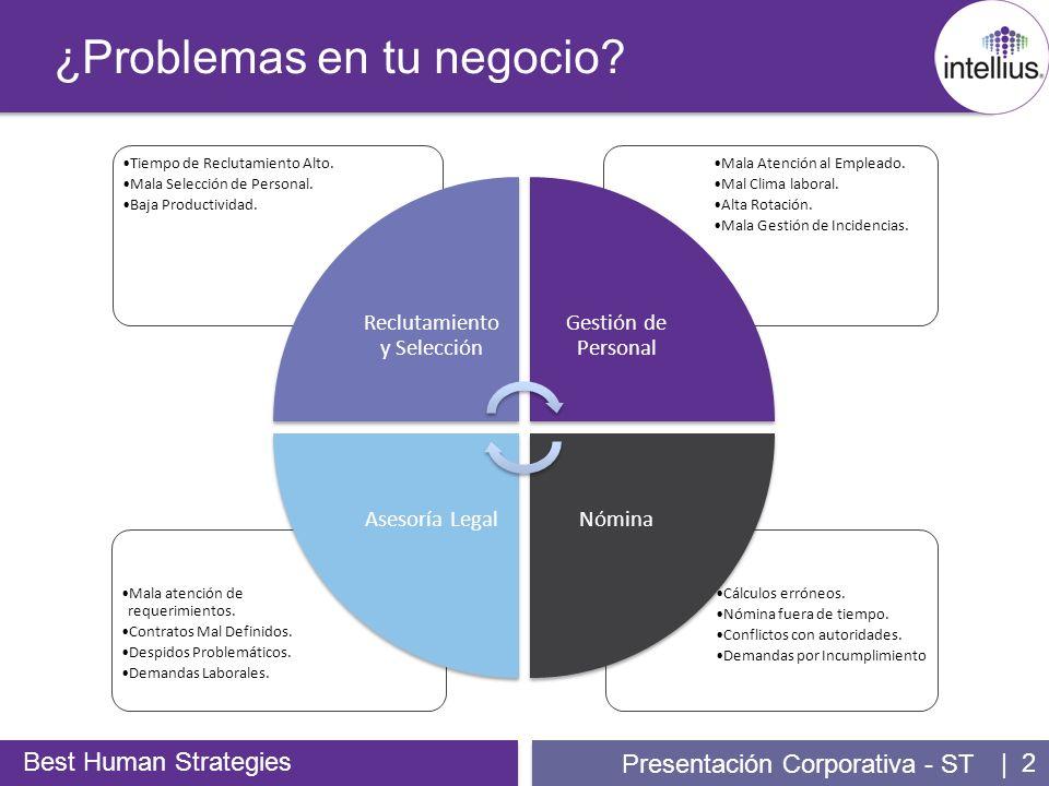 | 3 ¿Cómo lo hacemos? Best Human Strategies Presentación Staffing