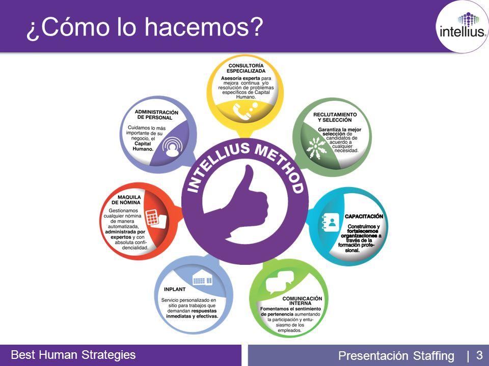 | 4 Descripción del Servicio Best Human Strategies Presentación Staffing RRHH Gestión del Proceso de Contratación.