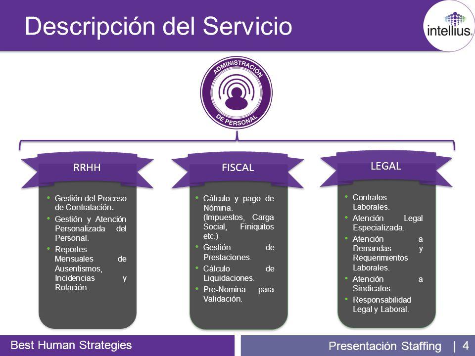| 4 Descripción del Servicio Best Human Strategies Presentación Staffing RRHH Gestión del Proceso de Contratación. Gestión y Atención Personalizada de