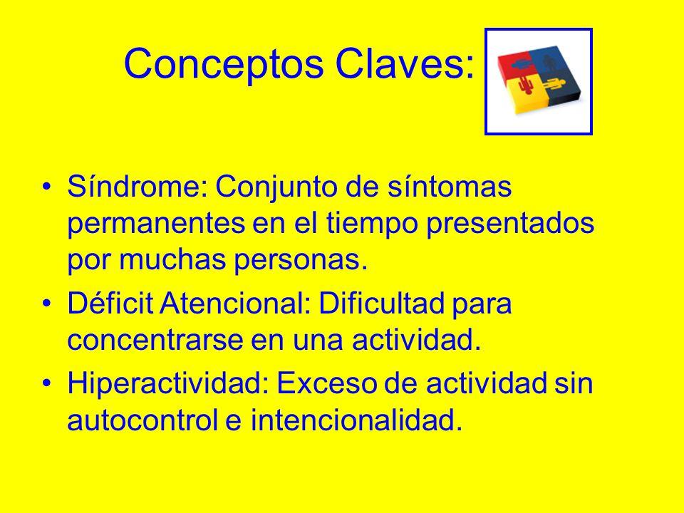 Conceptos Claves: Síndrome: Conjunto de síntomas permanentes en el tiempo presentados por muchas personas. Déficit Atencional: Dificultad para concent