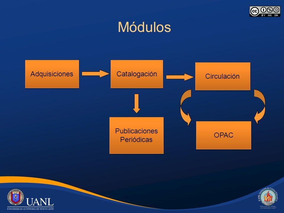 Módulos Adquisiciones Catalogación Circulación OPAC Publicaciones Periódicas