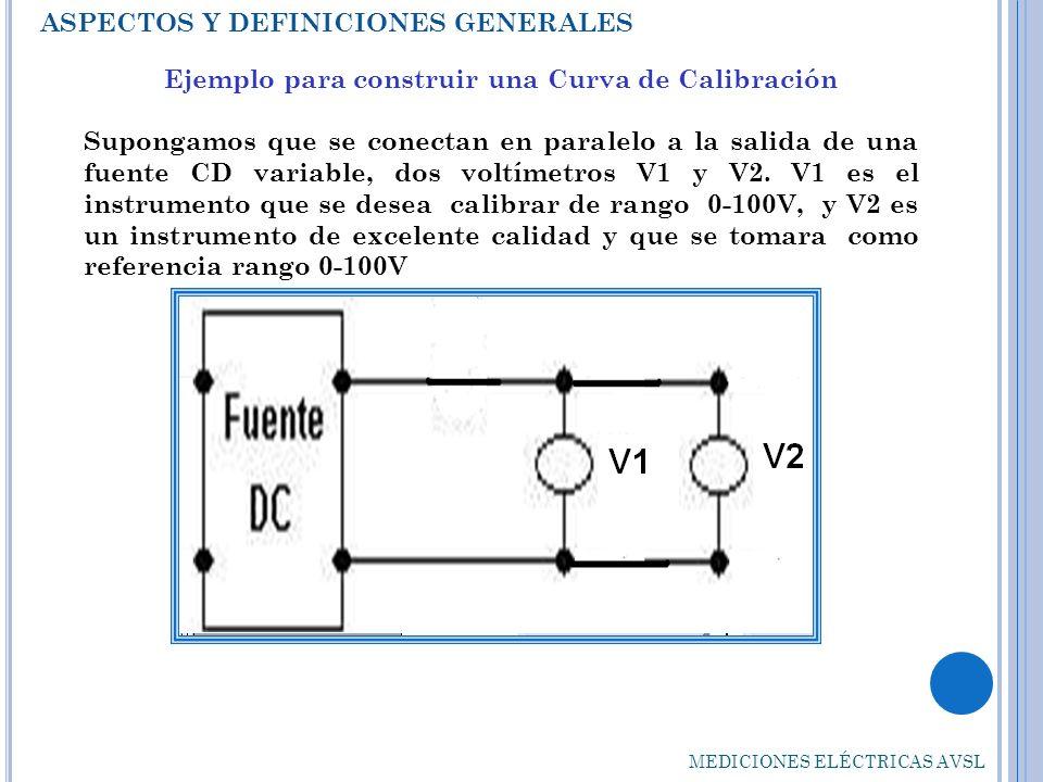 ASPECTOS Y DEFINICIONES GENERALES Ejemplo para construir una Curva de Calibración Supongamos que se conectan en paralelo a la salida de una fuente CD