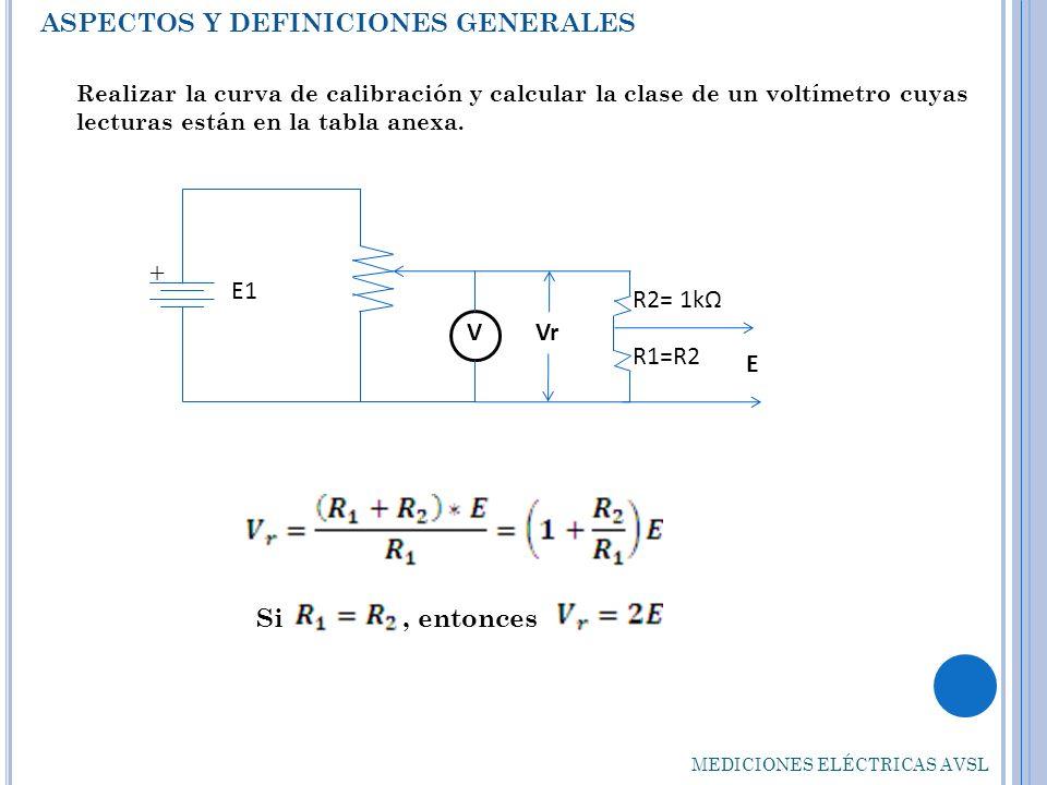 ASPECTOS Y DEFINICIONES GENERALES Realizar la curva de calibración y calcular la clase de un voltímetro cuyas lecturas están en la tabla anexa. Si, en