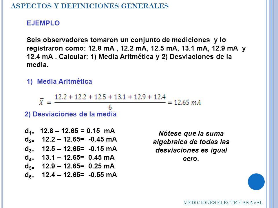 ASPECTOS Y DEFINICIONES GENERALES MEDICIONES ELÉCTRICAS AVSL EJEMPLO Seis observadores tomaron un conjunto de mediciones y lo registraron como: 12.8 m