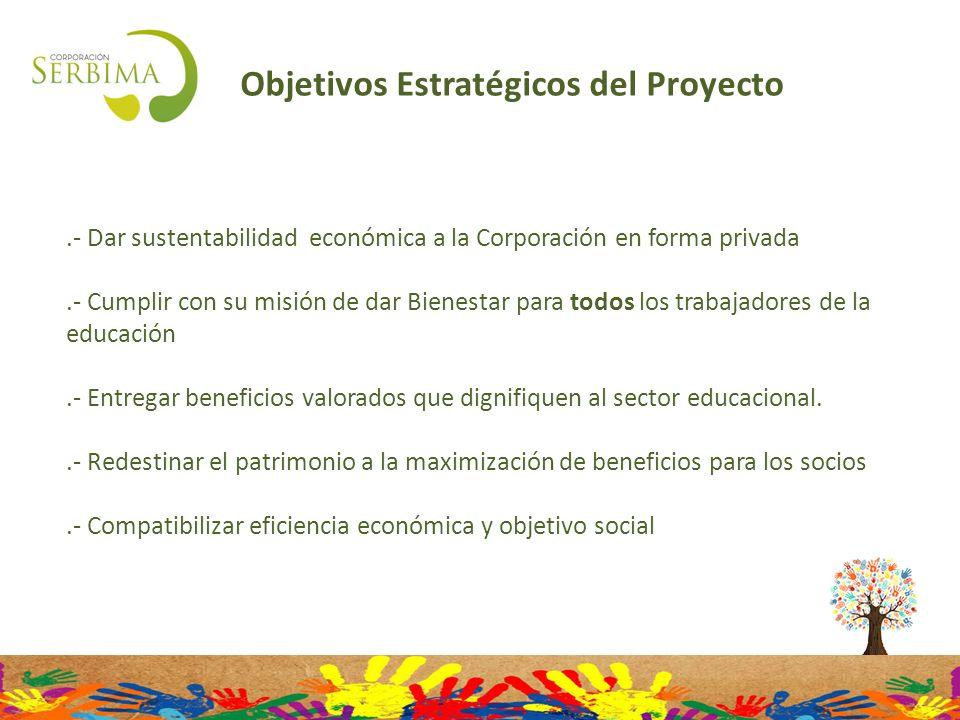 Objetivos Estratégicos del Proyecto.- Dar sustentabilidad económica a la Corporación en forma privada.- Cumplir con su misión de dar Bienestar para to