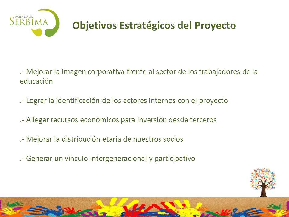 Objetivos Estratégicos del Proyecto.- Mejorar la imagen corporativa frente al sector de los trabajadores de la educación.- Lograr la identificación de