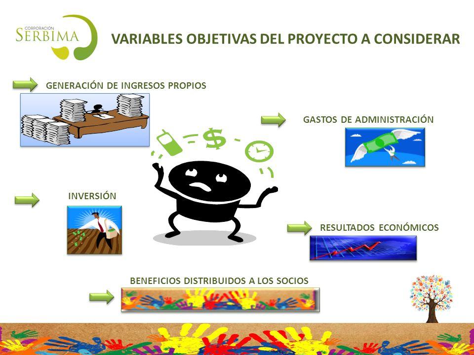 GENERACIÓN DE INGRESOS PROPIOS BENEFICIOS DISTRIBUIDOS A LOS SOCIOS GASTOS DE ADMINISTRACIÓN RESULTADOS ECONÓMICOS INVERSIÓN VARIABLES OBJETIVAS DEL P