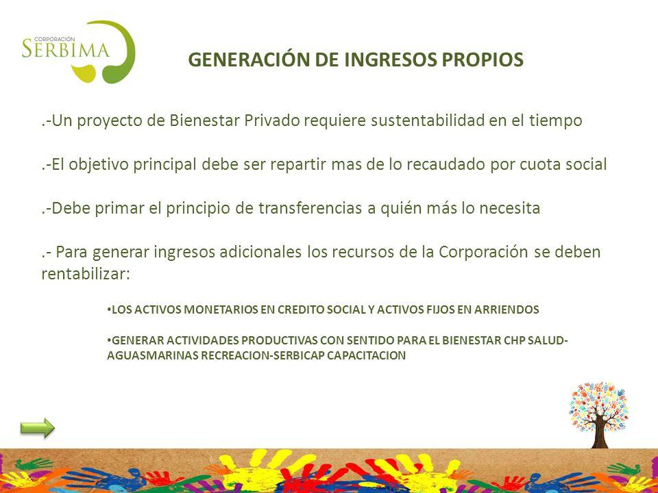 GENERACIÓN DE INGRESOS PROPIOS.-Un proyecto de Bienestar Privado requiere sustentabilidad en el tiempo.-El objetivo principal debe ser repartir mas de