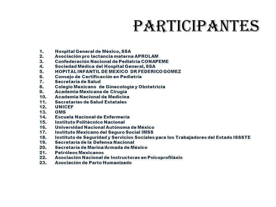 Participantes 1.Hospital General de México, SSA 2.Asociación pro lactancia materna APROLAM 3.Confederación Nacional de Pediatría CONAPEME 4.Sociedad M