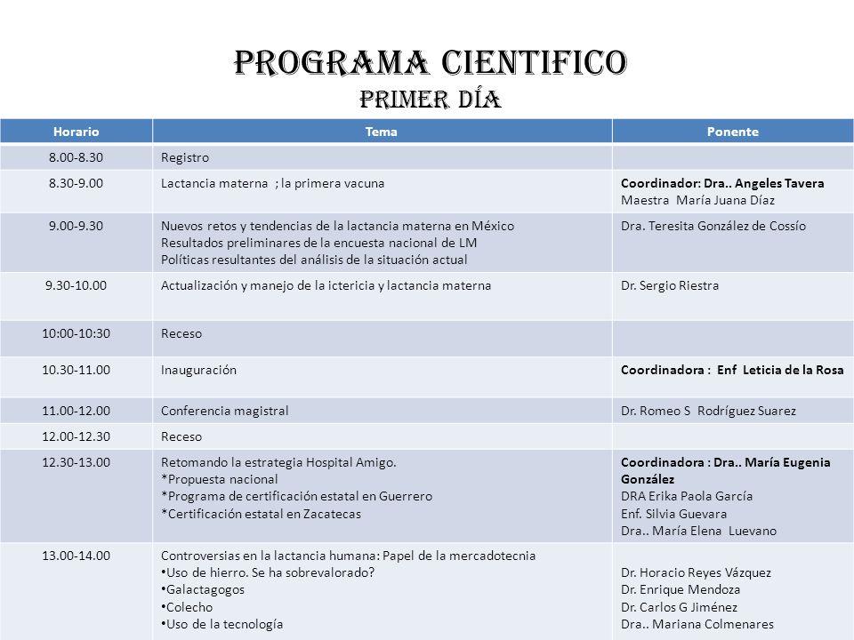 PROGRAMA CIENTIFICO Primer día HorarioTemaPonente 8.00-8.30Registro 8.30-9.00Lactancia materna ; la primera vacunaCoordinador: Dra.. Angeles Tavera Ma