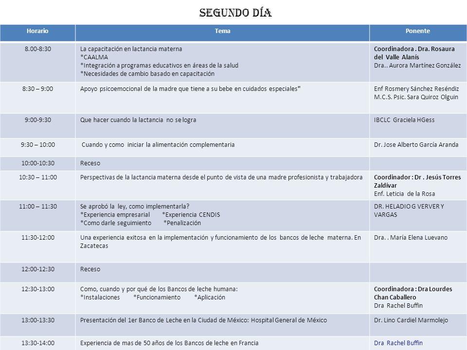 TERCER DIA HorarioTemaPonente 8.00-8:30 Infecciones y lactancia materna *Maternas *Infantiles *Mixtas Coordinadora Enf.