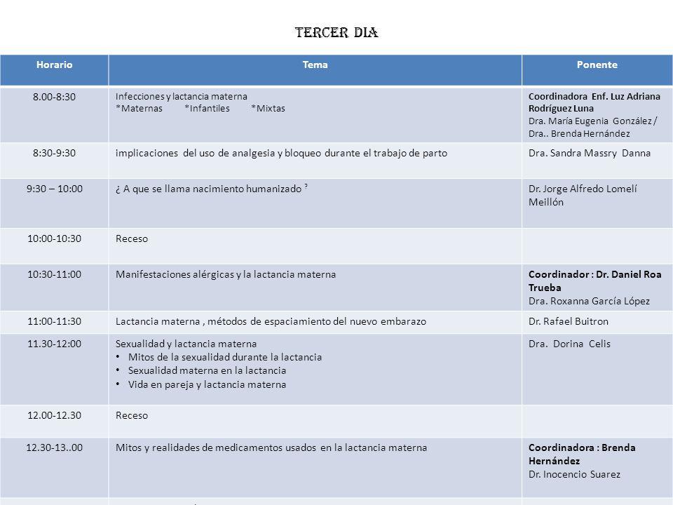 TERCER DIA HorarioTemaPonente 8.00-8:30 Infecciones y lactancia materna *Maternas *Infantiles *Mixtas Coordinadora Enf. Luz Adriana Rodríguez Luna Dra