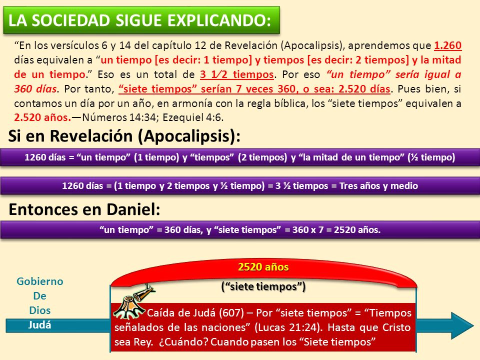 En los versículos 6 y 14 del capítulo 12 de Revelación (Apocalipsis), aprendemos que 1.260 días equivalen a un tiempo [es decir: 1 tiempo] y tiempos [es decir: 2 tiempos] y la mitad de un tiempo.