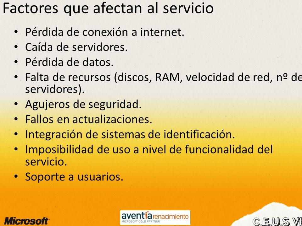 Factores que afectan al servicio Pérdida de conexión a internet. Caída de servidores. Pérdida de datos. Falta de recursos (discos, RAM, velocidad de r