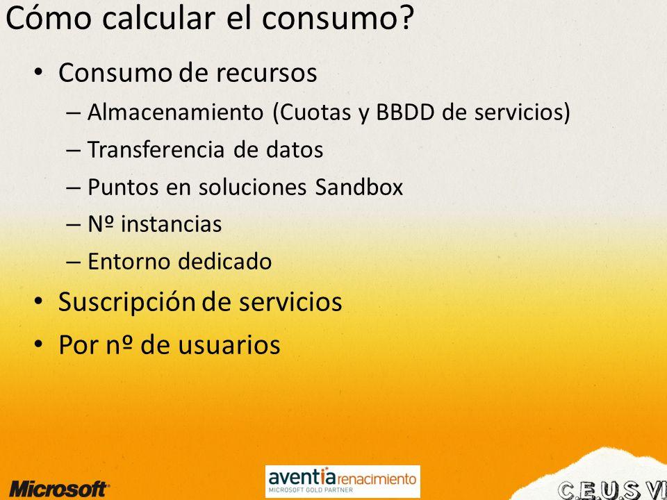 Cómo calcular el consumo? Consumo de recursos – Almacenamiento (Cuotas y BBDD de servicios) – Transferencia de datos – Puntos en soluciones Sandbox –