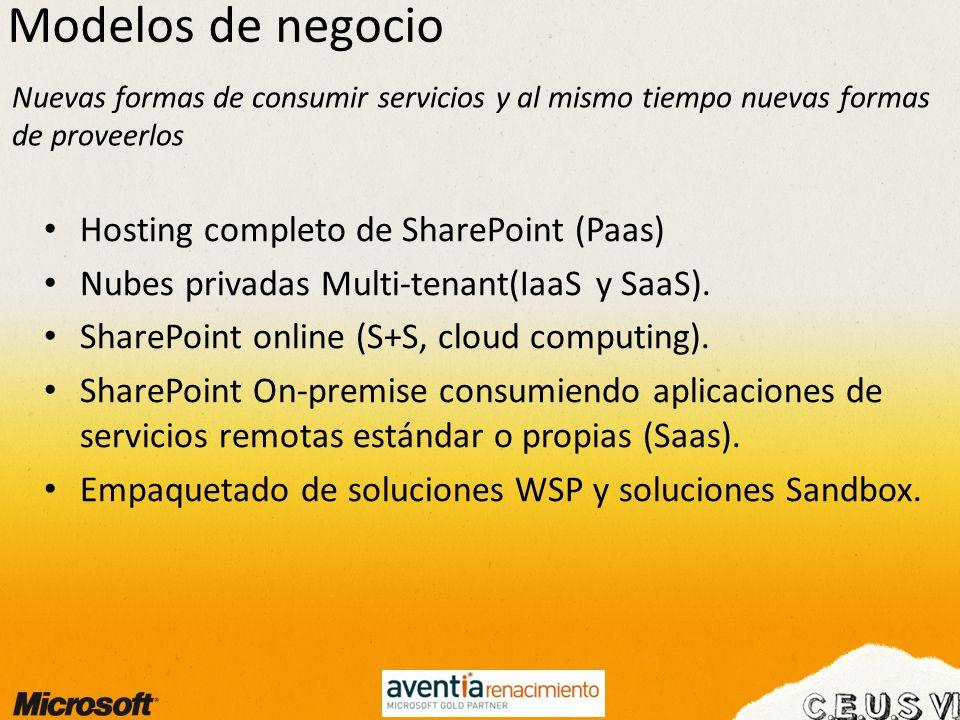 Modelos de negocio Hosting completo de SharePoint (Paas) Nubes privadas Multi-tenant(IaaS y SaaS). SharePoint online (S+S, cloud computing). SharePoin