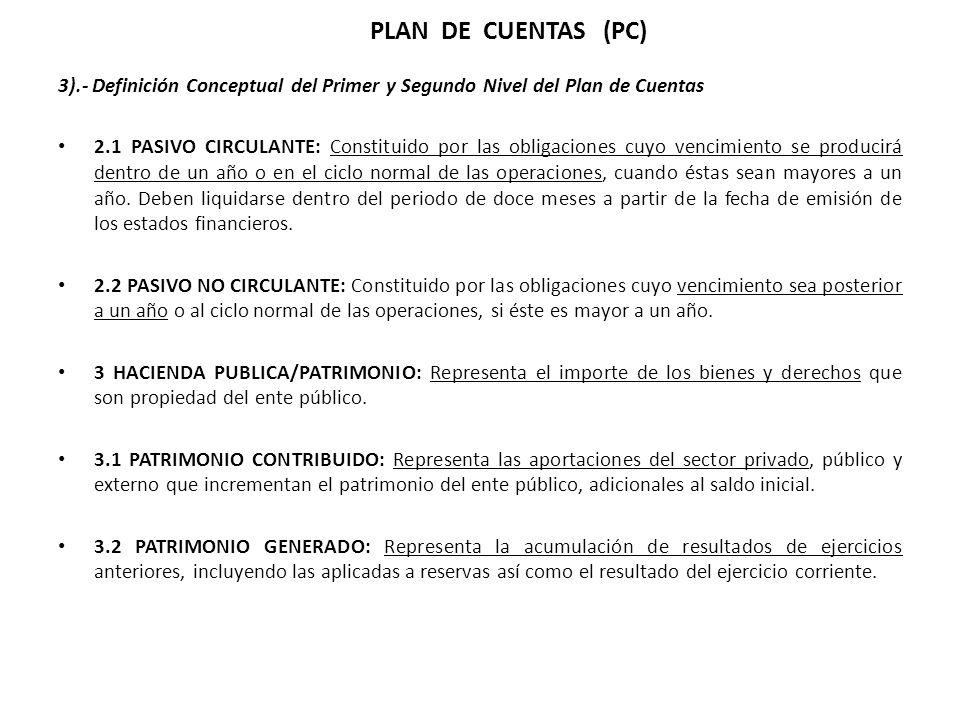 3).- Definición Conceptual del Primer y Segundo Nivel del Plan de Cuentas 2.1 PASIVO CIRCULANTE: Constituido por las obligaciones cuyo vencimiento se producirá dentro de un año o en el ciclo normal de las operaciones, cuando éstas sean mayores a un año.