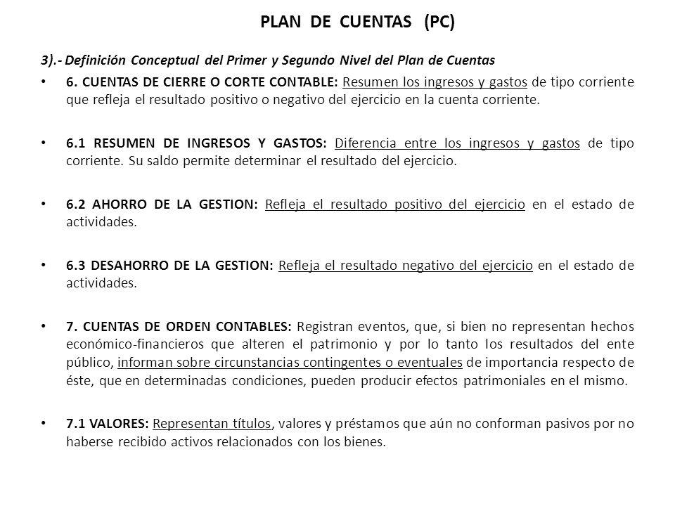 3).- Definición Conceptual del Primer y Segundo Nivel del Plan de Cuentas 6. CUENTAS DE CIERRE O CORTE CONTABLE: Resumen los ingresos y gastos de tipo