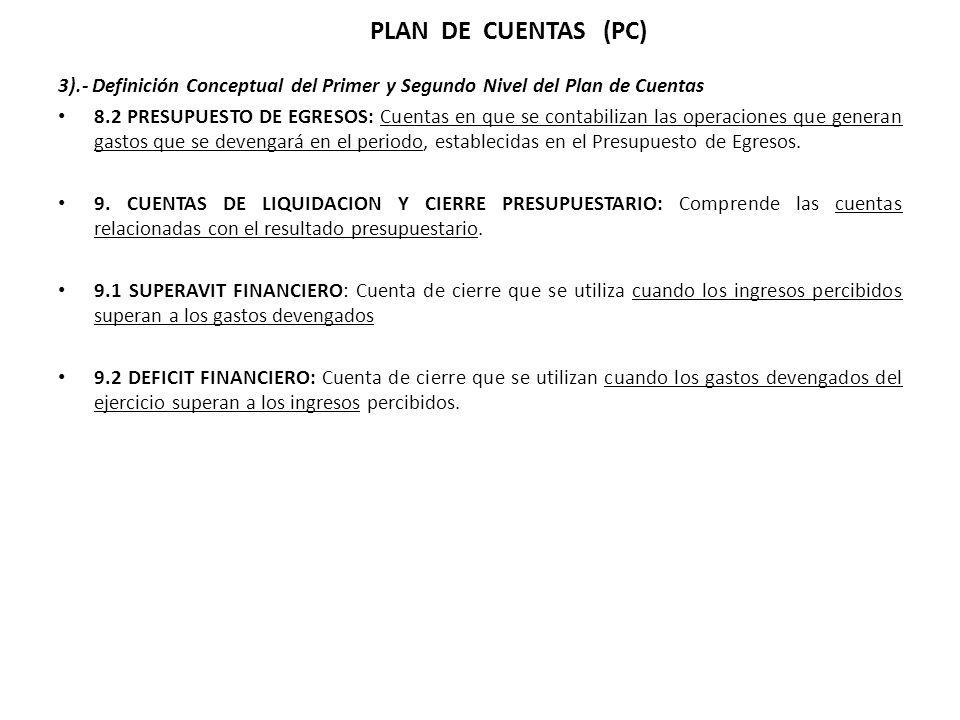 3).- Definición Conceptual del Primer y Segundo Nivel del Plan de Cuentas 8.2 PRESUPUESTO DE EGRESOS: Cuentas en que se contabilizan las operaciones que generan gastos que se devengará en el periodo, establecidas en el Presupuesto de Egresos.