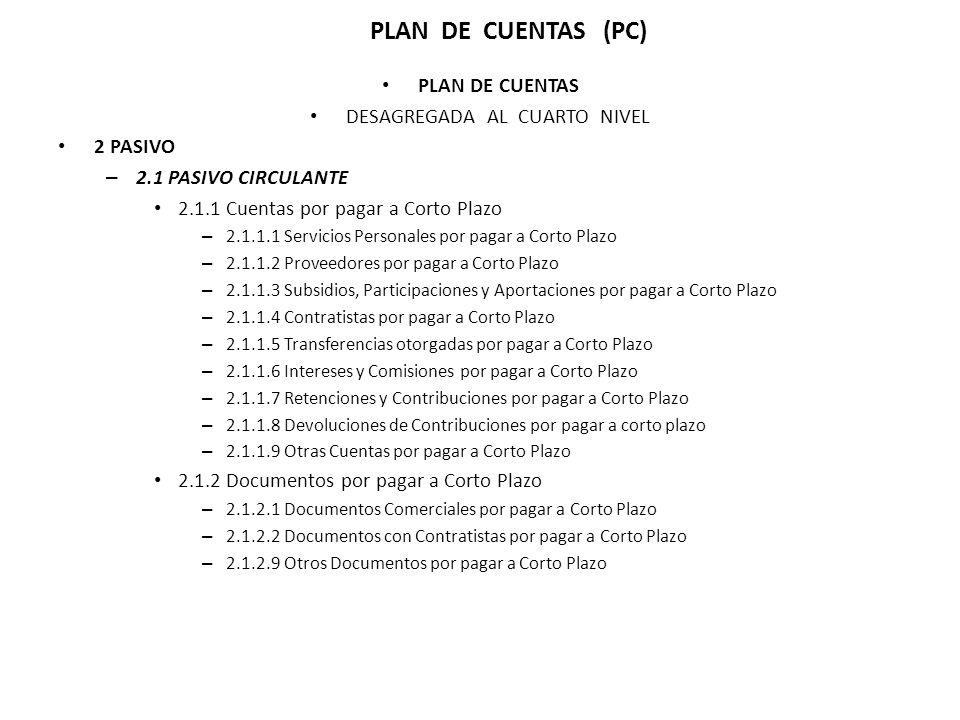 PLAN DE CUENTAS DESAGREGADA AL CUARTO NIVEL 2 PASIVO – 2.1 PASIVO CIRCULANTE 2.1.1 Cuentas por pagar a Corto Plazo – 2.1.1.1 Servicios Personales por pagar a Corto Plazo – 2.1.1.2 Proveedores por pagar a Corto Plazo – 2.1.1.3 Subsidios, Participaciones y Aportaciones por pagar a Corto Plazo – 2.1.1.4 Contratistas por pagar a Corto Plazo – 2.1.1.5 Transferencias otorgadas por pagar a Corto Plazo – 2.1.1.6 Intereses y Comisiones por pagar a Corto Plazo – 2.1.1.7 Retenciones y Contribuciones por pagar a Corto Plazo – 2.1.1.8 Devoluciones de Contribuciones por pagar a corto plazo – 2.1.1.9 Otras Cuentas por pagar a Corto Plazo 2.1.2 Documentos por pagar a Corto Plazo – 2.1.2.1 Documentos Comerciales por pagar a Corto Plazo – 2.1.2.2 Documentos con Contratistas por pagar a Corto Plazo – 2.1.2.9 Otros Documentos por pagar a Corto Plazo PLAN DE CUENTAS (PC)