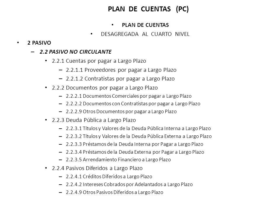 PLAN DE CUENTAS DESAGREGADA AL CUARTO NIVEL 2 PASIVO – 2.2 PASIVO NO CIRCULANTE 2.2.1 Cuentas por pagar a Largo Plazo – 2.2.1.1 Proveedores por pagar a Largo Plazo – 2.2.1.2 Contratistas por pagar a Largo Plazo 2.2.2 Documentos por pagar a Largo Plazo – 2.2.2.1 Documentos Comerciales por pagar a Largo Plazo – 2.2.2.2 Documentos con Contratistas por pagar a Largo Plazo – 2.2.2.9 Otros Documentos por pagar a Largo Plazo 2.2.3 Deuda Pública a Largo Plazo – 2.2.3.1 Títulos y Valores de la Deuda Pública Interna a Largo Plazo – 2.2.3.2 Títulos y Valores de la Deuda Pública Externa a Largo Plazo – 2.2.3.3 Préstamos de la Deuda Interna por Pagar a Largo Plazo – 2.2.3.4 Préstamos de la Deuda Externa por Pagar a Largo Plazo – 2.2.3.5 Arrendamiento Financiero a Largo Plazo 2.2.4 Pasivos Diferidos a Largo Plazo – 2.2.4.1 Créditos Diferidos a Largo Plazo – 2.2.4.2 Intereses Cobrados por Adelantados a Largo Plazo – 2.2.4.9 Otros Pasivos Diferidos a Largo Plazo PLAN DE CUENTAS (PC)