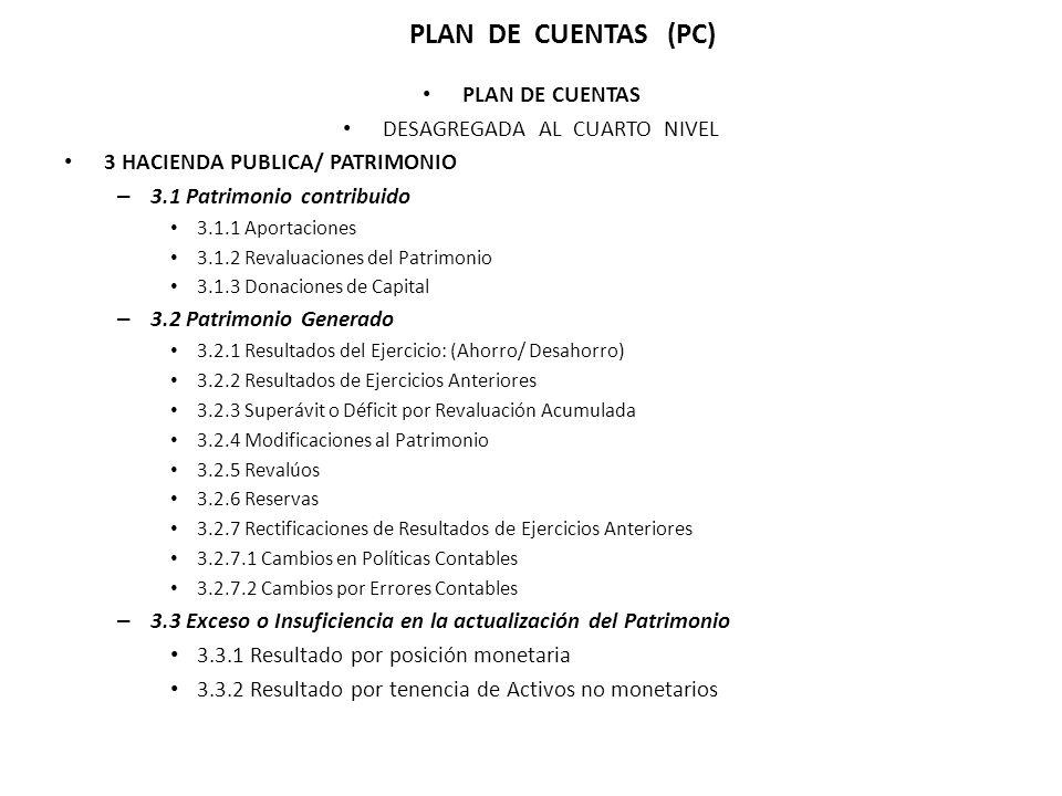 PLAN DE CUENTAS DESAGREGADA AL CUARTO NIVEL 3 HACIENDA PUBLICA/ PATRIMONIO – 3.1 Patrimonio contribuido 3.1.1 Aportaciones 3.1.2 Revaluaciones del Patrimonio 3.1.3 Donaciones de Capital – 3.2 Patrimonio Generado 3.2.1 Resultados del Ejercicio: (Ahorro/ Desahorro) 3.2.2 Resultados de Ejercicios Anteriores 3.2.3 Superávit o Déficit por Revaluación Acumulada 3.2.4 Modificaciones al Patrimonio 3.2.5 Revalúos 3.2.6 Reservas 3.2.7 Rectificaciones de Resultados de Ejercicios Anteriores 3.2.7.1 Cambios en Políticas Contables 3.2.7.2 Cambios por Errores Contables – 3.3 Exceso o Insuficiencia en la actualización del Patrimonio 3.3.1 Resultado por posición monetaria 3.3.2 Resultado por tenencia de Activos no monetarios PLAN DE CUENTAS (PC)