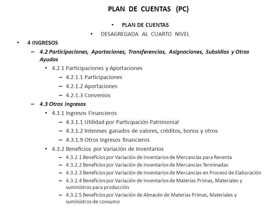 PLAN DE CUENTAS DESAGREGADA AL CUARTO NIVEL 4 INGRESOS – 4.2 Participaciones, Aportaciones, Transferencias, Asignaciones, Subsidios y Otras Ayudas 4.2.1 Participaciones y Aportaciones – 4.2.1.1 Participaciones – 4.2.1.2 Aportaciones – 4.2.1.3 Convenios – 4.3 Otros Ingresos 4.3.1 Ingresos Financieros – 4.3.1.1 Utilidad por Participación Patrimonial – 4.3.1.2 Intereses ganados de valores, créditos, bonos y otros – 4.3.1.9 Otros Ingresos financieros 4.3.2 Beneficios por Variación de Inventarios – 4.3.2.1 Beneficios por Variación de Inventarios de Mercancías para Reventa – 4.3.2.2 Beneficios por Variación de Inventarios de Mercancías Terminadas – 4.3.2.3 Beneficios por Variación de Inventarios de Mercancías en Proceso de Elaboración – 4.3.2.4 Beneficios por Variación de Inventarios de Materias Primas, Materiales y suministros para producción – 4.3.2.5 Beneficios por Variación de Almacén de Materias Primas, Materiales y suministros de consumo PLAN DE CUENTAS (PC)