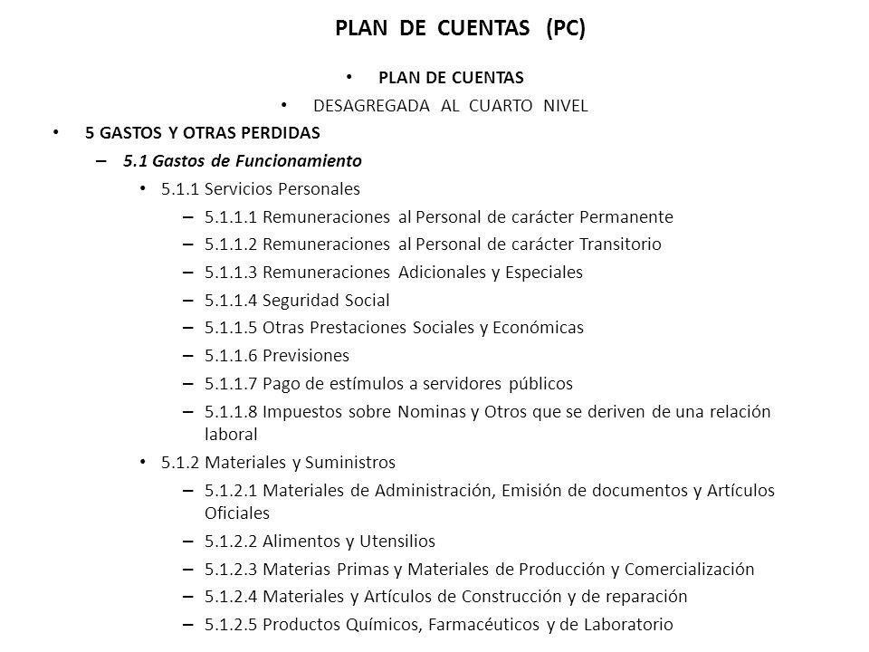 PLAN DE CUENTAS DESAGREGADA AL CUARTO NIVEL 5 GASTOS Y OTRAS PERDIDAS – 5.1 Gastos de Funcionamiento 5.1.1 Servicios Personales – 5.1.1.1 Remuneracion