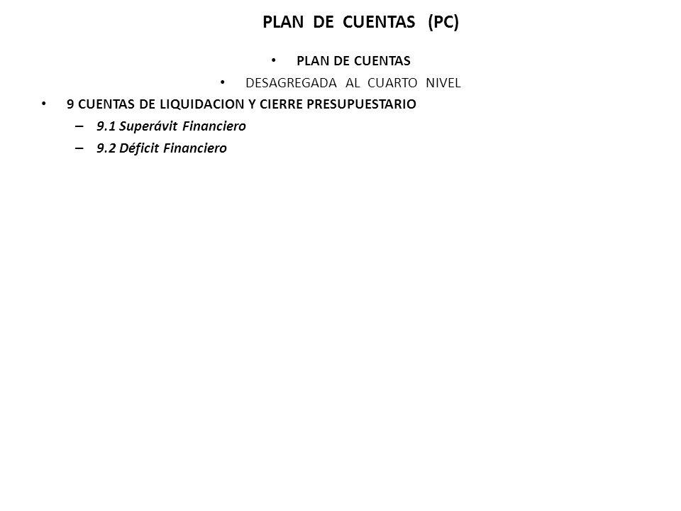 PLAN DE CUENTAS DESAGREGADA AL CUARTO NIVEL 9 CUENTAS DE LIQUIDACION Y CIERRE PRESUPUESTARIO – 9.1 Superávit Financiero – 9.2 Déficit Financiero PLAN DE CUENTAS (PC)