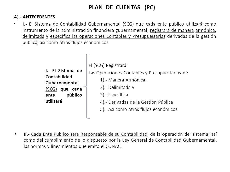 PLAN DE CUENTAS (PC) A).- ANTECEDENTES I.- El Sistema de Contabilidad Gubernamental (SCG) que cada ente público utilizará como instrumento de la admin