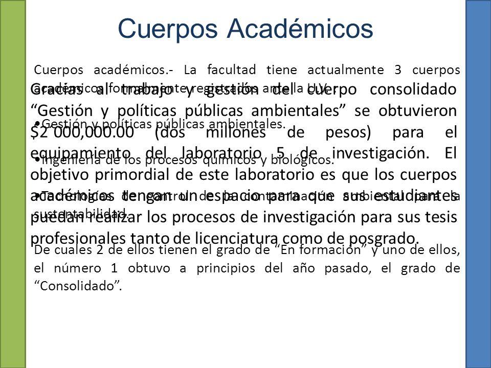 Cuerpos Académicos Cuerpos académicos.- La facultad tiene actualmente 3 cuerpos académicos formalmente registrados ante la U.V.