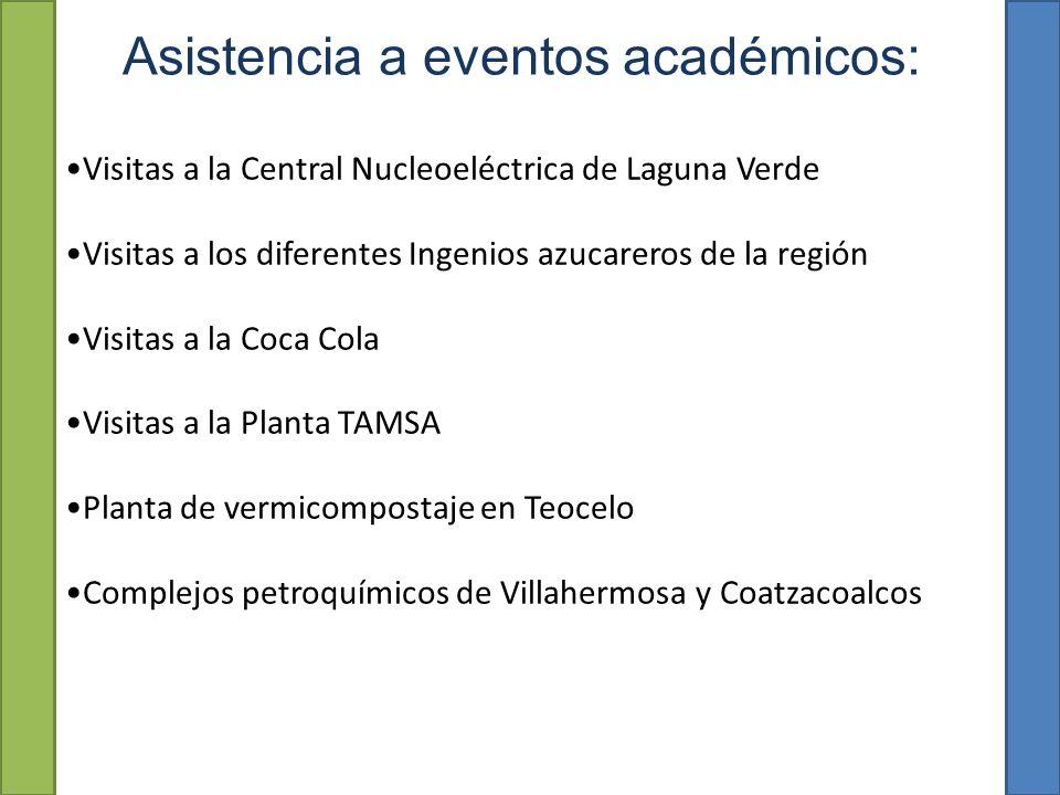 Asistencia a eventos académicos: Visitas a la Central Nucleoeléctrica de Laguna Verde Visitas a los diferentes Ingenios azucareros de la región Visitas a la Coca Cola Visitas a la Planta TAMSA Planta de vermicompostaje en Teocelo Complejos petroquímicos de Villahermosa y Coatzacoalcos