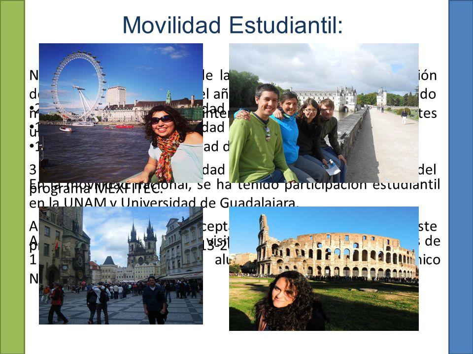 Movilidad Estudiantil: Nuestra Facultad es una de las que tienen más participación dentro de la U.V., durante el año que ha transcurrido ha habido movilidad nacional e internacional, en las siguientes universidades: 3 estudiantes a la Universidad de Lyon, en Francia dentro del programa MEXFITEC.