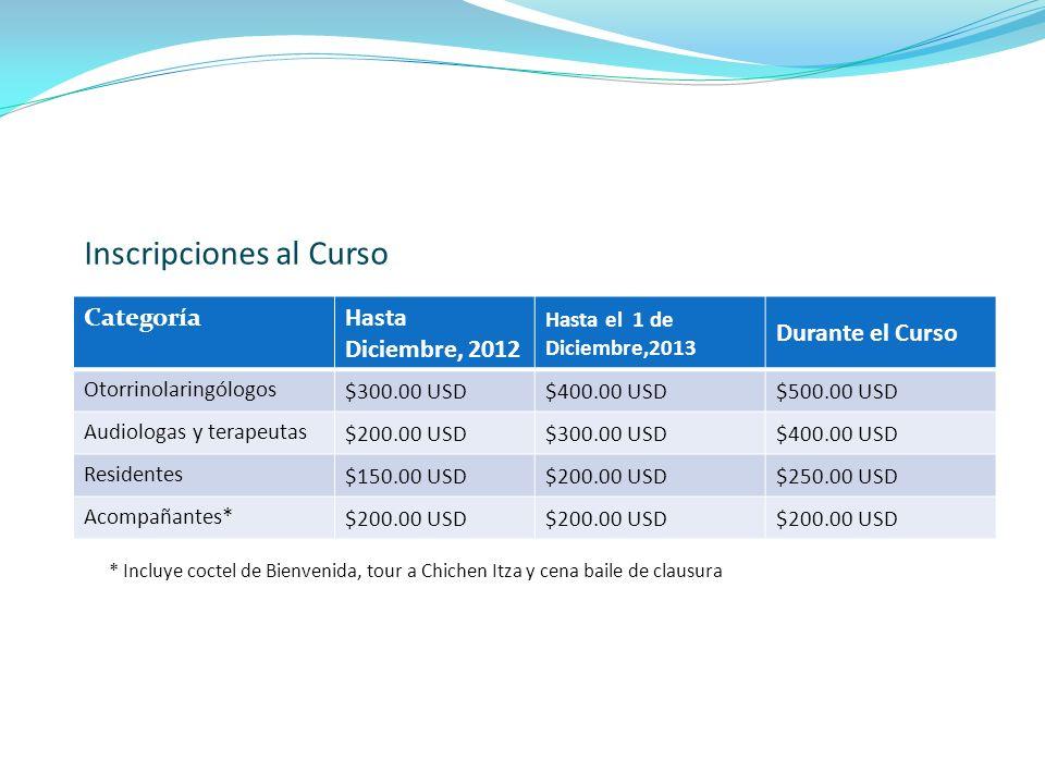 Categoría Hasta Diciembre, 2012 Hasta el 1 de Diciembre,2013 Durante el Curso Otorrinolaringólogos $300.00 USD$400.00 USD$500.00 USD Audiologas y tera